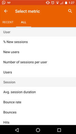 Métricas do Google Analytics